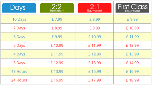 assignmentlabs.co.uk prices