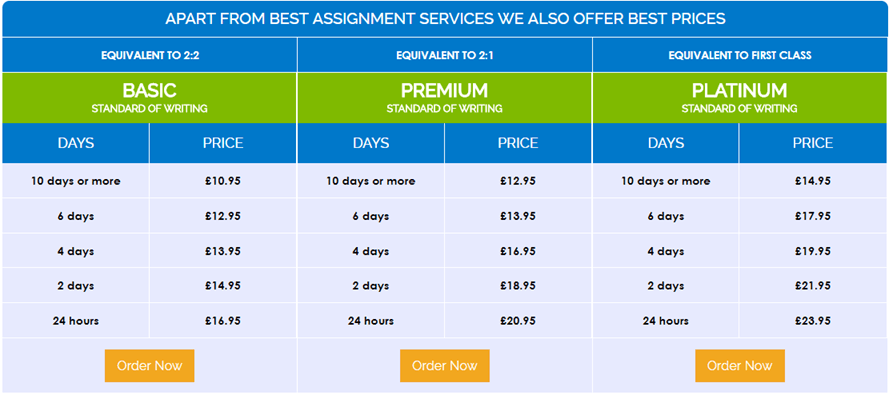 assignmentmaster.co.uk prices