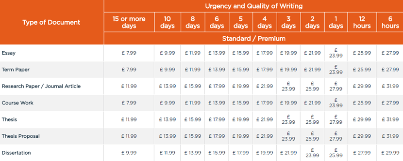 assignmenttutor.co.uk prices