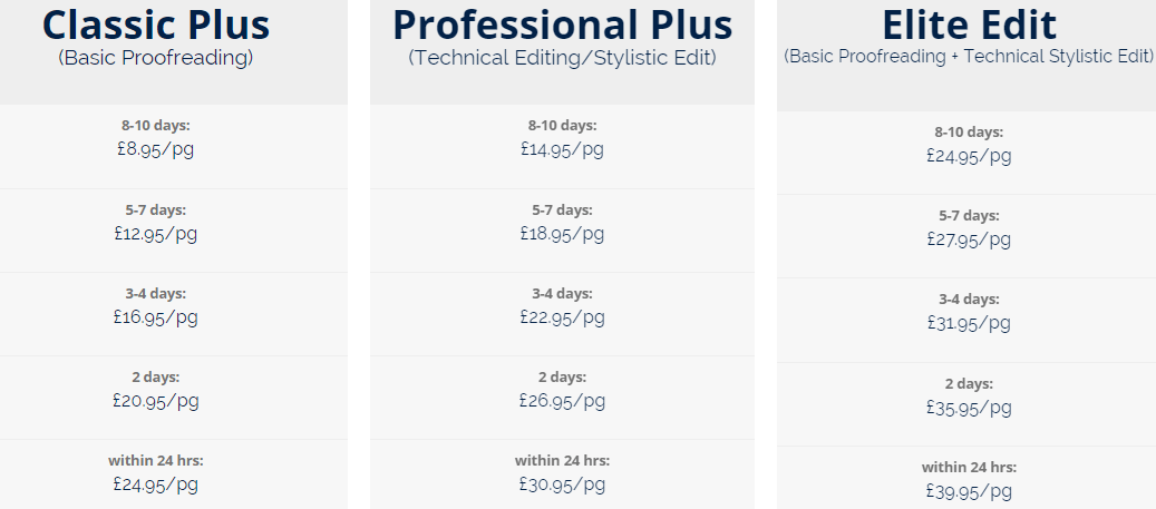 britishdissertationeditors.co.uk prices