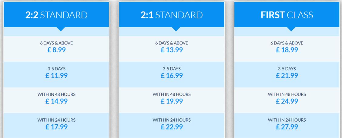 british essay writers pricing