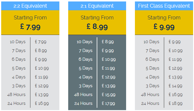 courseworkhelppros prices