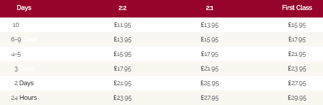 courseworkmojo prices