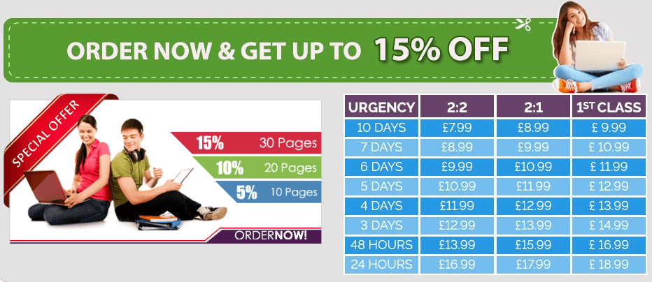 courseworkonline.co.uk price table and discounts