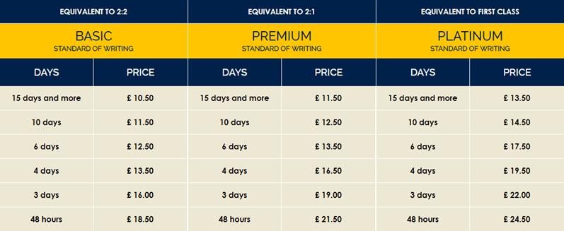 dissertationheaven.co.uk prices