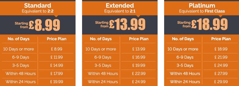 dissertationworks.co.uk prices