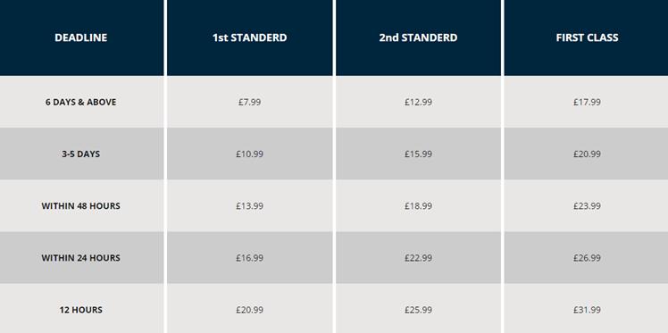 educationhelp.co.uk prices