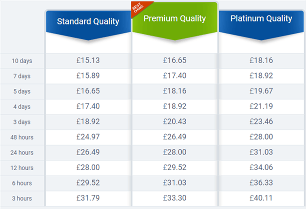 essayontime.co.uk price levels