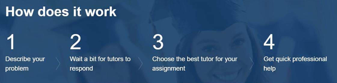 studybay.com process explanation