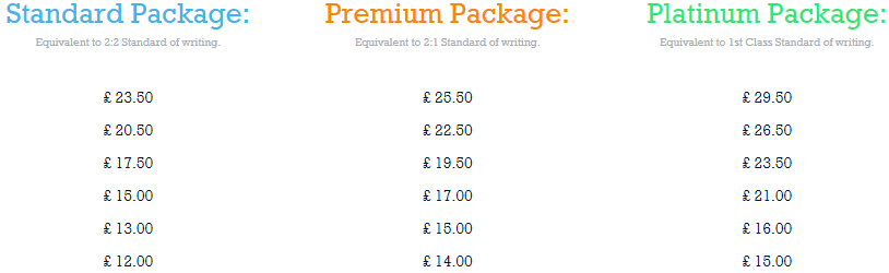 quickassignmenthelp.co.uk prices