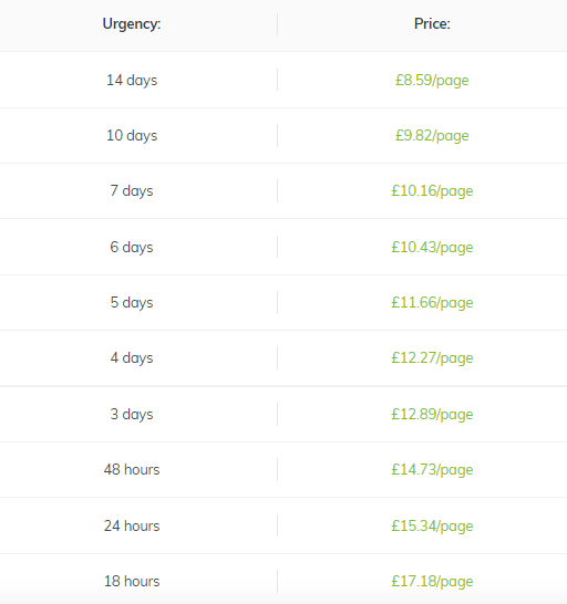 stateofwriting.com pricing and delivery options