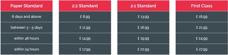 ukwritingexperts.co.uk prices