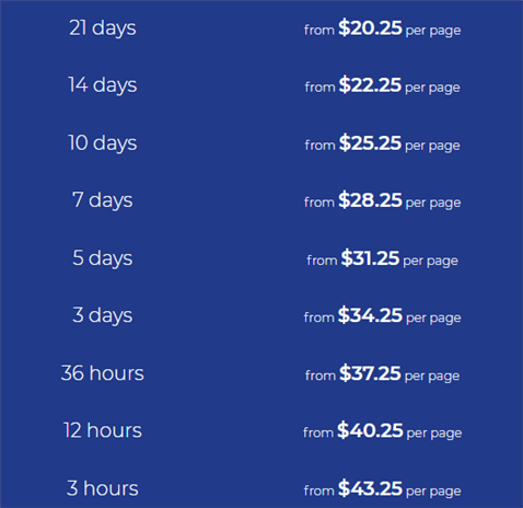 writing peak pricing